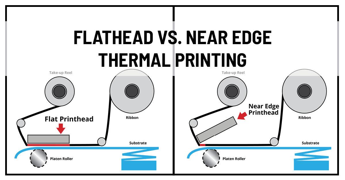 Flathead vs. Near Edge Thermal Transfer Printing